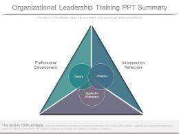 Organizational Leadership Training Ppt Summary
