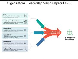 Organizational Leadership Vision Capabilities With Icons And Converging Arrows