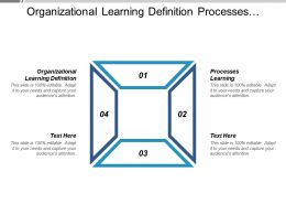 Organizational Learning Definition Processes Learning Performance Reviews B2b Transactions Cpb