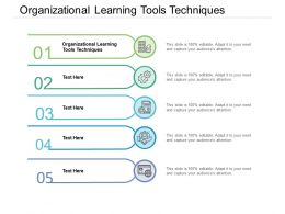 Organizational Learning Tools Techniques Ppt Powerpoint Presentation Ideas Slide Cpb
