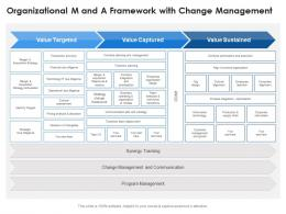 Organizational M And A Framework With Change Management