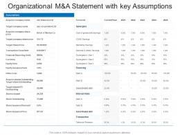 Organizational M And A Statement With Key Assumptions