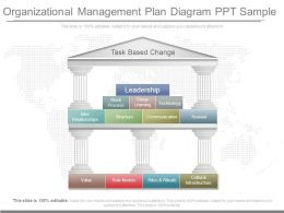 Organizational Management Plan Diagram Ppt Sample