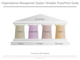 Organizational Management System Template Powerpoint Guide