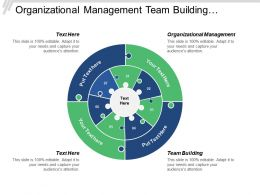 Organizational Management Team Building Emotional Intelligence Risk Management Cpb
