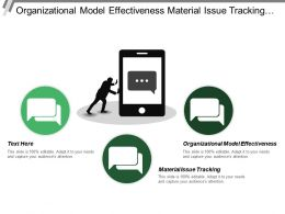 Organizational Model Effectiveness Material Issue Tracking Customizable Reports