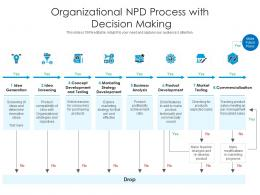 Organizational NPD Process With Decision Making