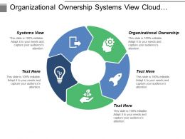 Organizational Ownership Systems View Cloud Services Mobile Services