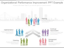 Organizational Performance Improvement Ppt Example