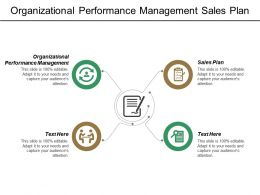Organizational Performance Management Sales Plan Crisis Management Plans Cpb