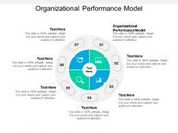 Organizational Performance Model Ppt Powerpoint Presentation Styles Example Cpb
