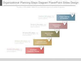 Organizational Planning Steps Diagram Powerpoint Slides Design