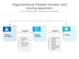 Organizational Problem Analysis And Solving Approach