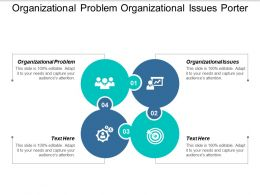Organizational Problem Organizational Issues Porter Model Supplier Chain Cpb