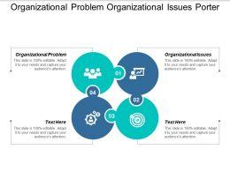 Organizational Problem Organizational Issues Porter Model Supplier Chain Cpb