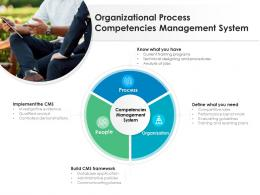 Organizational Process Competencies Management System