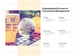 Organizational Process Of Procurement Management