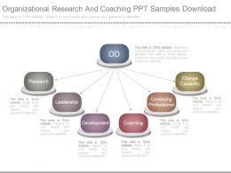 Organizational Research And Coaching Ppt Samples Download
