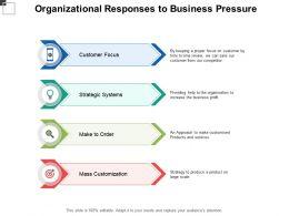 Organizational Responses To Business Pressure
