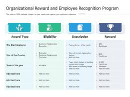 Organizational Reward And Employee Recognition Program
