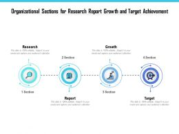 Organizational Sections For Research Report Growth And Target Achievement
