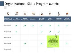 Organizational Skills Program Matrix Management Marketing Ppt Powerpoint Presentation Infographics Vector