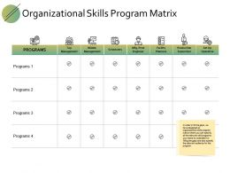 Organizational Skills Program Matrix Ppt Powerpoint Presentation File Visuals