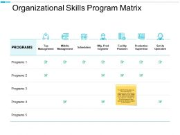 Organizational Skills Program Matrix Top Management Technology Ppt Powerpoint Presentation Themes
