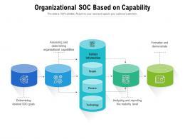 Organizational SOC Based On Capability