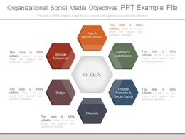 Organizational Social Media Objectives Ppt Example File