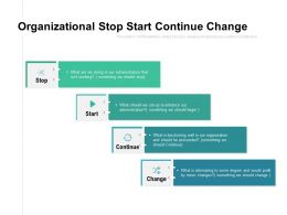 Organizational Stop Start Continue Change