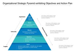 Organizational Strategic Pyramid Exhibiting Objectives And Action Plan