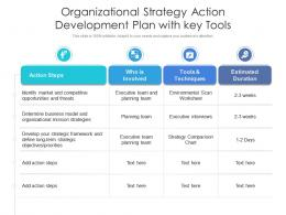 Organizational Strategy Action Development Plan With Key Tools