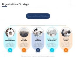 Organizational Strategy Building Blocks An Organization A Complete Guide Ppt Formats