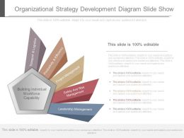 Organizational Strategy Development Diagram Slide Show