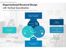 Organizational Structural Design With Vertical Coordination