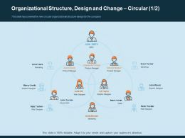 Organizational Structure Design And Change Circular Accountant Ppt Clipart