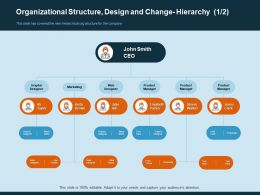 Organizational Structure Design And Change Hierarchy Graphic Ppt File Elements