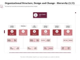 Organizational Structure Design And Change Hierarchy Ppt Presentation Microsoft