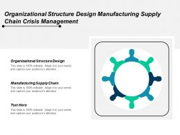 Organizational Structure Design Manufacturing Supply Chain Crisis Management Cpb