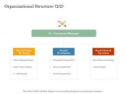 Organizational Structure Development Online Trade Management Ppt Clipart
