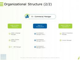 Organizational Structure Development Sales Ppt Powerpoint Inspiration