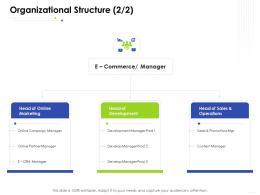 Organizational Structure Heade Business Management Ppt Inspiration