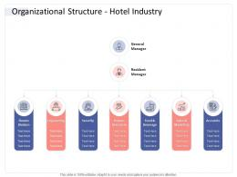 Organizational Structure Hotel Industry Hospitality Industry Business Plan Ppt Guidelines