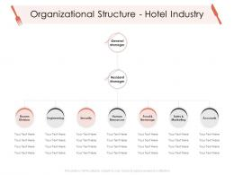Organizational Structure Hotel Industry Hotel Management Industry Ppt Background