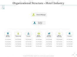 Organizational Structure Hotel Industry M2558 Ppt Powerpoint Presentation Styles Themes