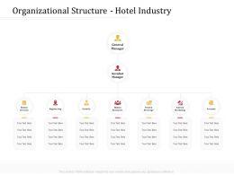 Organizational Structure Hotel Industry M3223 Ppt Powerpoint Presentation Portfolio Professional