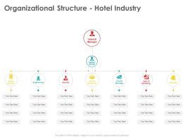 Organizational Structure Hotel Industry Rooms Division Ppt Powerpoint Presentation Layout