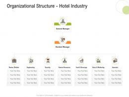 Organizational Structure Hotel Industry Strategy For Hospitality Management Ppt Professional