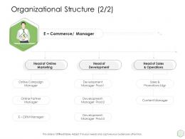 Organizational Structure Manager Ppt Powerpoint Marketing Format Ideas Manager